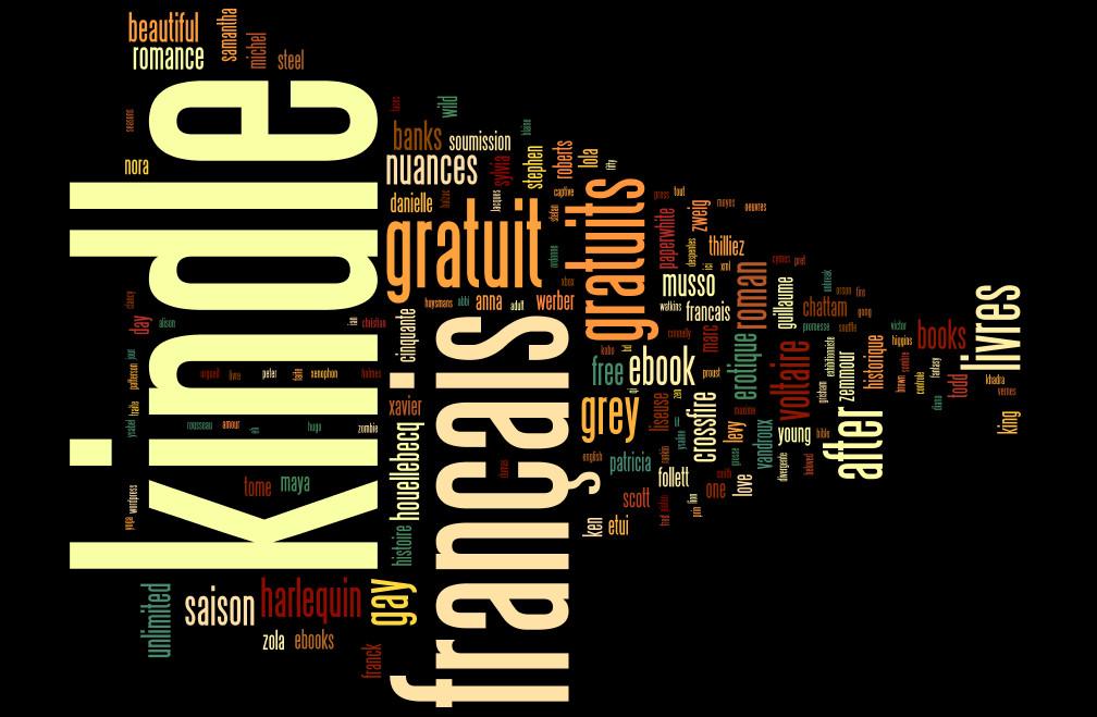 Nuage de mots-clés Amazon par Wordle